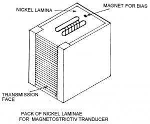 Nickel laminae