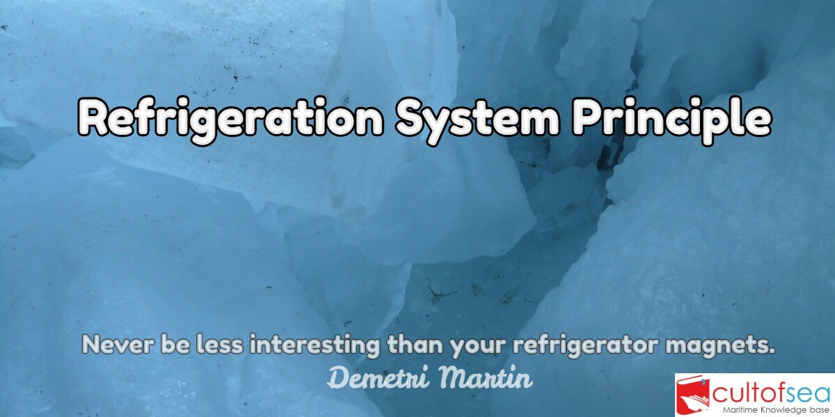 Refrigeration Principle, Cargo and Systems